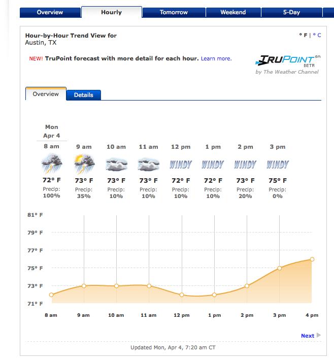 Screen shot 2011-04-04 at Apr 4, 2011, 7.31.37 AM